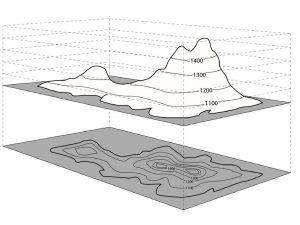 Elevation lines
